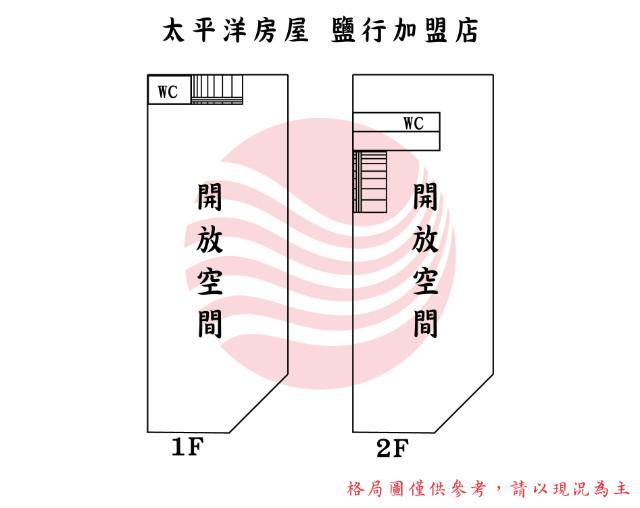 System.Web.UI.WebControls.Label,台南市安平區健康二街