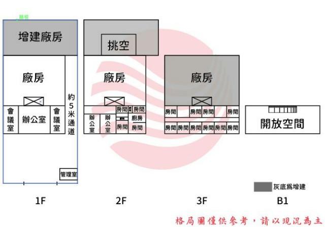 System.Web.UI.WebControls.Label,台南市南區新平路