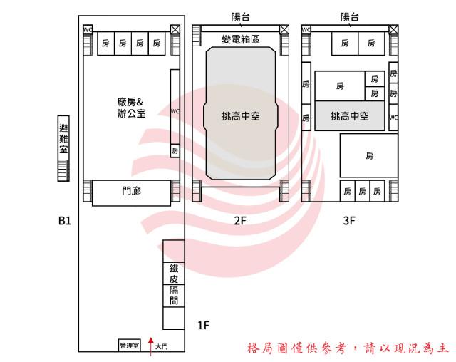 System.Web.UI.WebControls.Label,台南市永康區環工路
