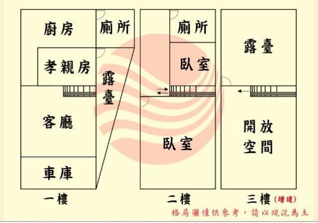 安和路傳統透天,台南市安南區安和路二段