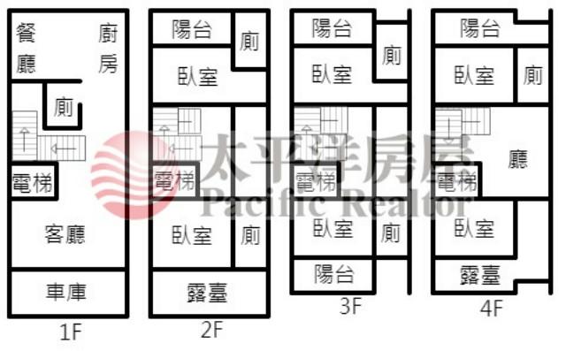鯤鯓電梯雙車美墅(二),台南市南區鯤鯓路