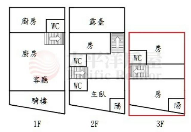永大商圈傳統店住,台南市永康區北興路