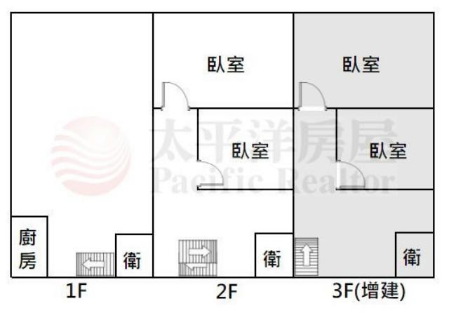 文和街透店,台南市中西區文和街