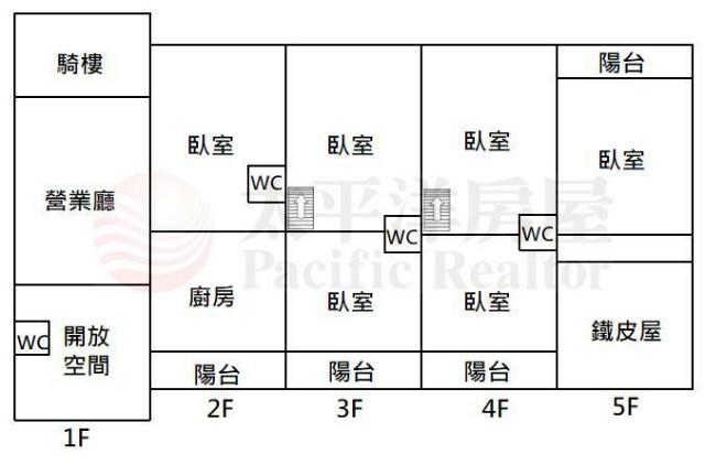 永大路錢潮金店面,台南市永康區永大路二段