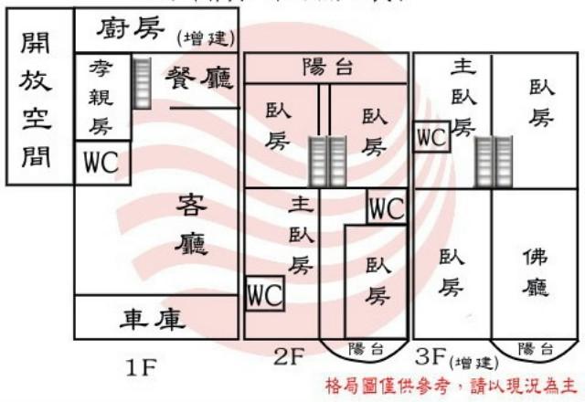 -㊣- 社教館大地坪透天 -㊣-,台南市永康區北興路