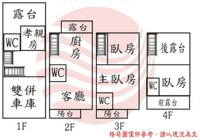 永大全聯雙車墅,台南市永康區中山北路