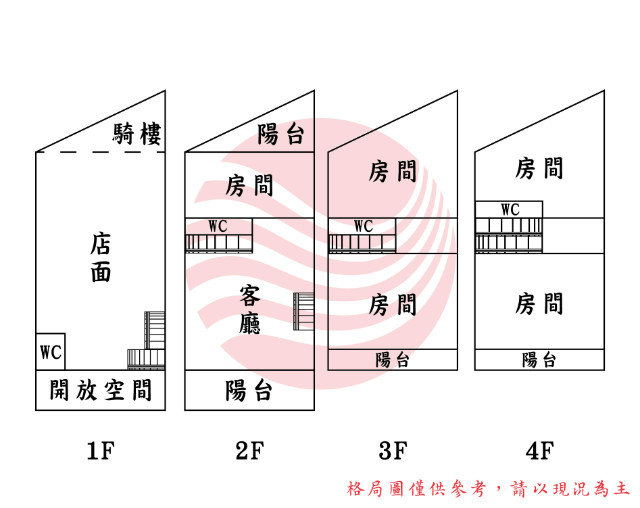 中華北三角窗店面,台南市北區中華北路二段