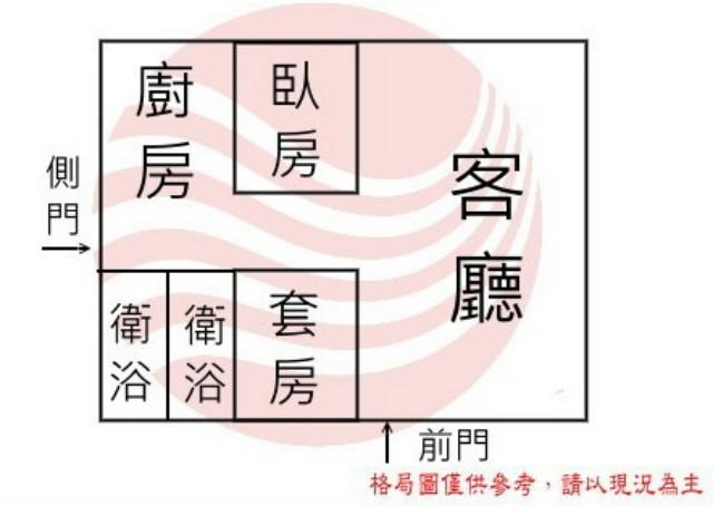 ㊣ 烏山咖啡景觀廬居 ㊣,台南市南化區東和