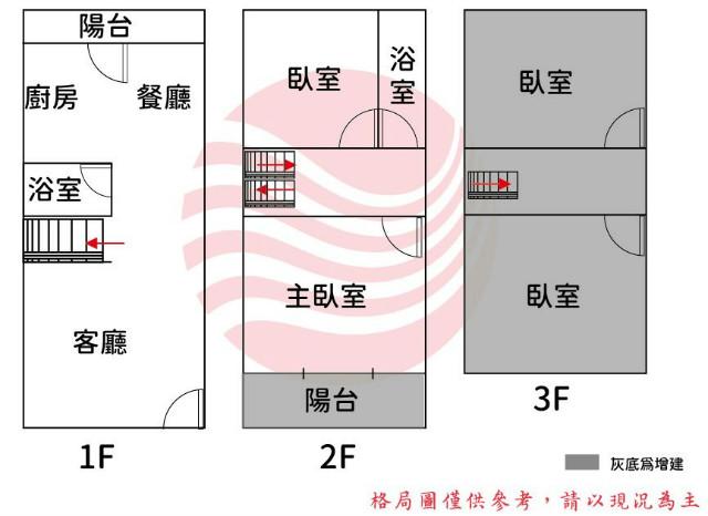 新興國小翻新透天,台南市南區仁慈街
