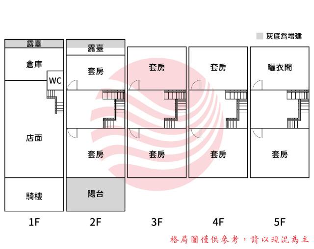 《強銷件》四維街金店面I,台南市永康區四維街
