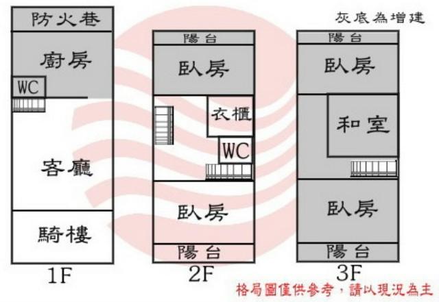㊣.大灣高中透天.㊣【強銷件】,台南市永康區北興路
