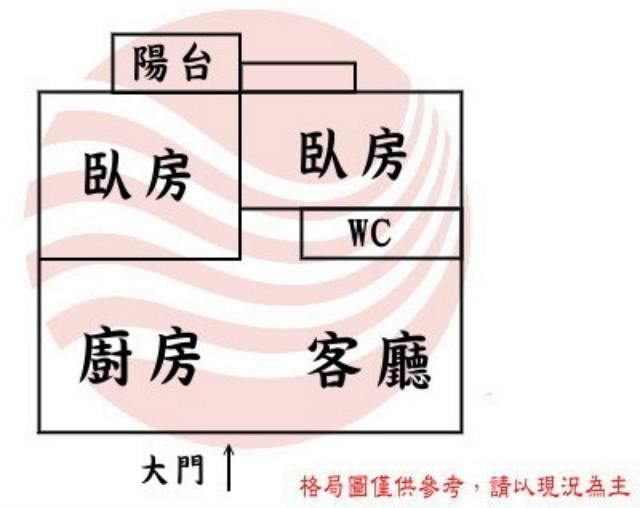 市立醫院平車寓(預售),台南市東區崇德路