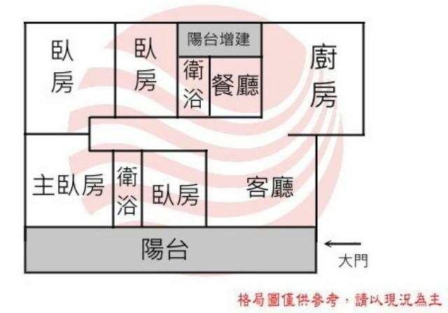 新光三越歐風四房,台南市南區國華街一段
